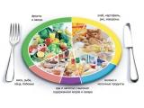 VolkoffSky - иконка «питание» в Лопатино